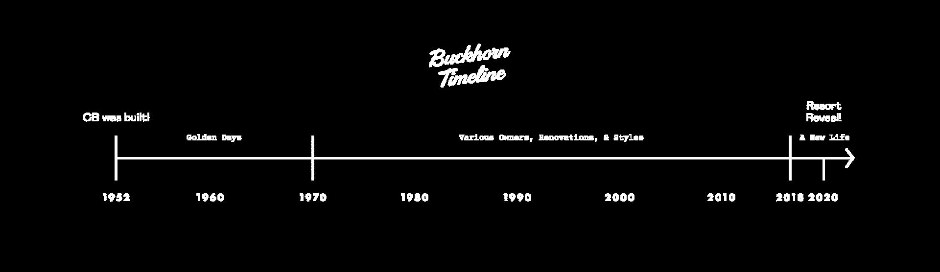 About, Cuyama Buckhorn